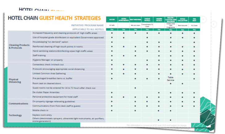 Guest Health Strategies PDF preview