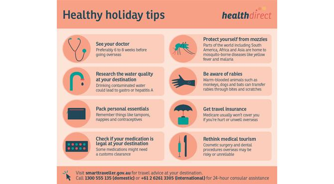How to avoid sickness while travelling